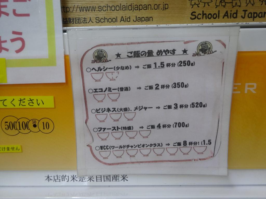 ゴーゴーカレー@渋谷 ご飯の量