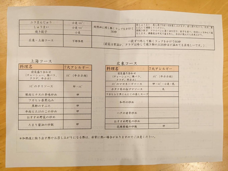 富麗華温め方2