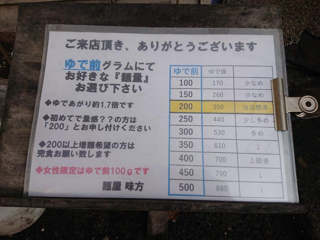 茹で前の麺の量と茹で後の麺の量の一覧